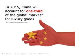 Luxury Goods China